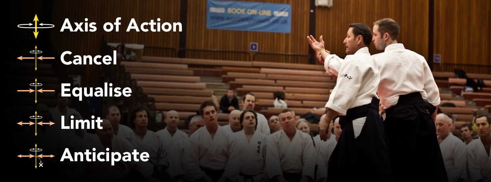 Christian Tissier teaching in Worthing, UK. The names of several Aikido Study Principles are overlayed on the left side of the picture.